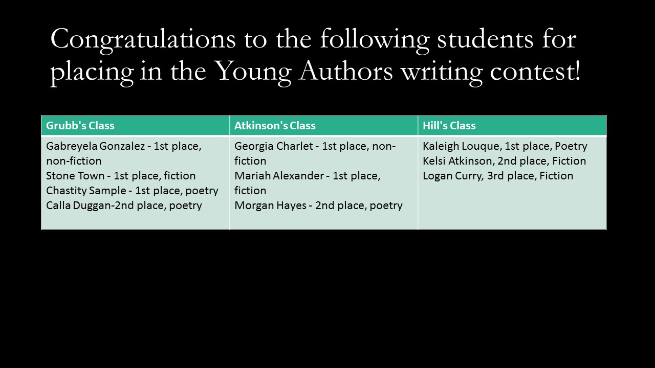 young authors writing contest Arushi avachat, the first-place winner of this year's young authors writing contest, seems like she's gotten her relationship with writing all figured out.